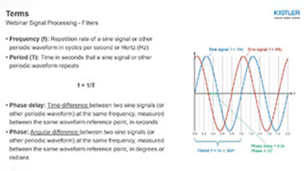 Signal Processing: Why and how to apply filters